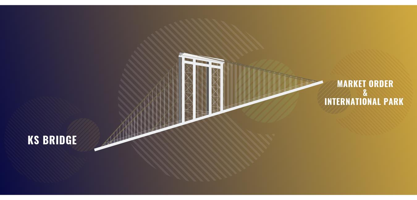 橋接器意象圖